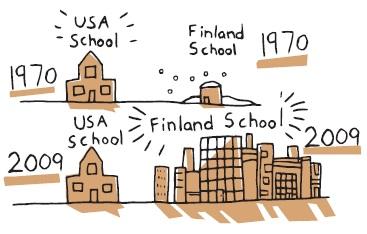 http://nouqs.blogspot.com.au/2011/05/finlands-education-system.html