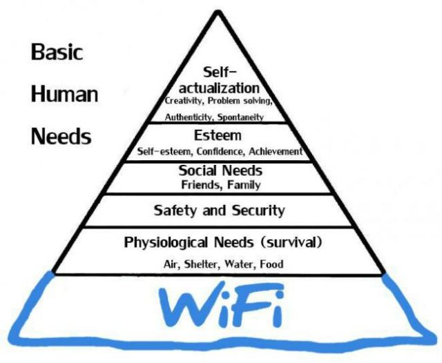 basic-human-needs-wifi